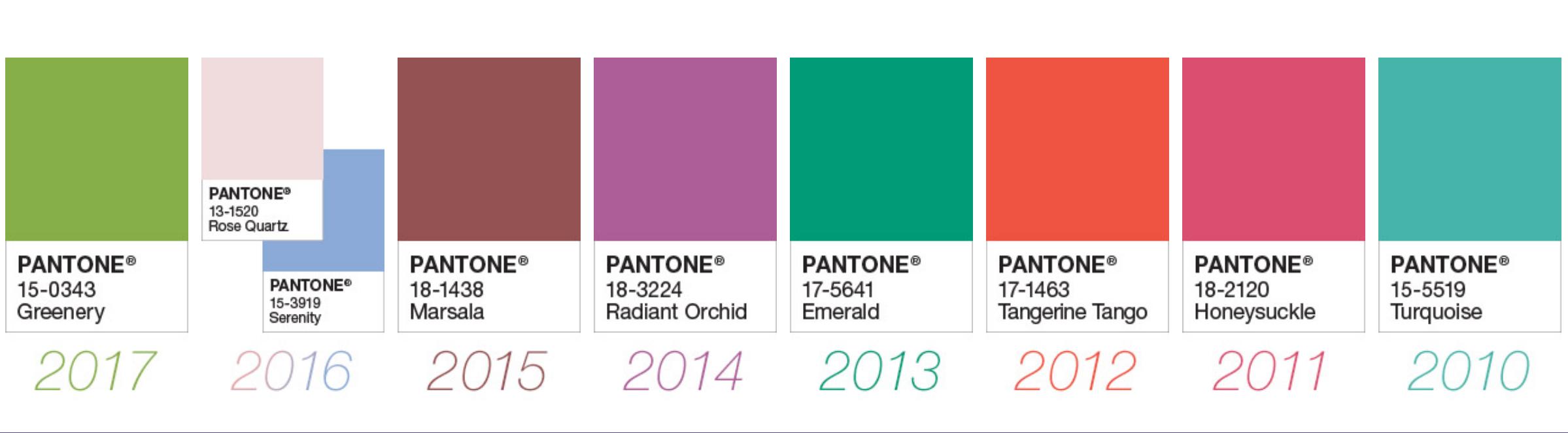 Couleur Pantone De L Année 2017 18-3838 ultra violet : la pantone ® 2018 - 12/trois